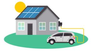 thuis-elektrisch-auto-laden